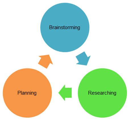 Self-Determination Theory Research Papers - Academiaedu